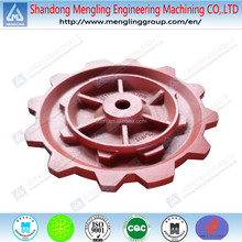 Grey Iron Clay Sand Casting Pump Cover for Pumps