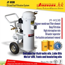 High interception rate hydraulic oil filtration systems with washing materials