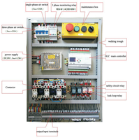 China New products elevator/lift/Cargo Lift spare parts electronic circuit board plc control plc control cabinet