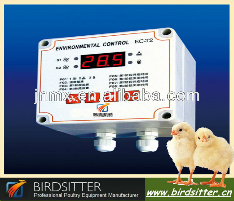 Greenhouse Environment Control System, Greenhouse Environment ...