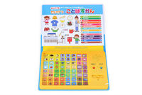 ABS plastic cartoon animal english story sound pad book with low price