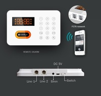 home automation australia PSTN 2016 3g home security alarm system