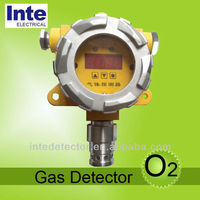 KQ500D-O2 fixed Oxygen gas monitor 4 to 20 mA OUTPUT