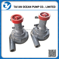 8 inch sand dredge pump price & mud pump for sale