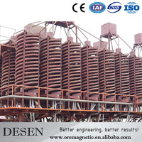 Anti Corrosion Tantalum Ore Processing Equipment in Machinery