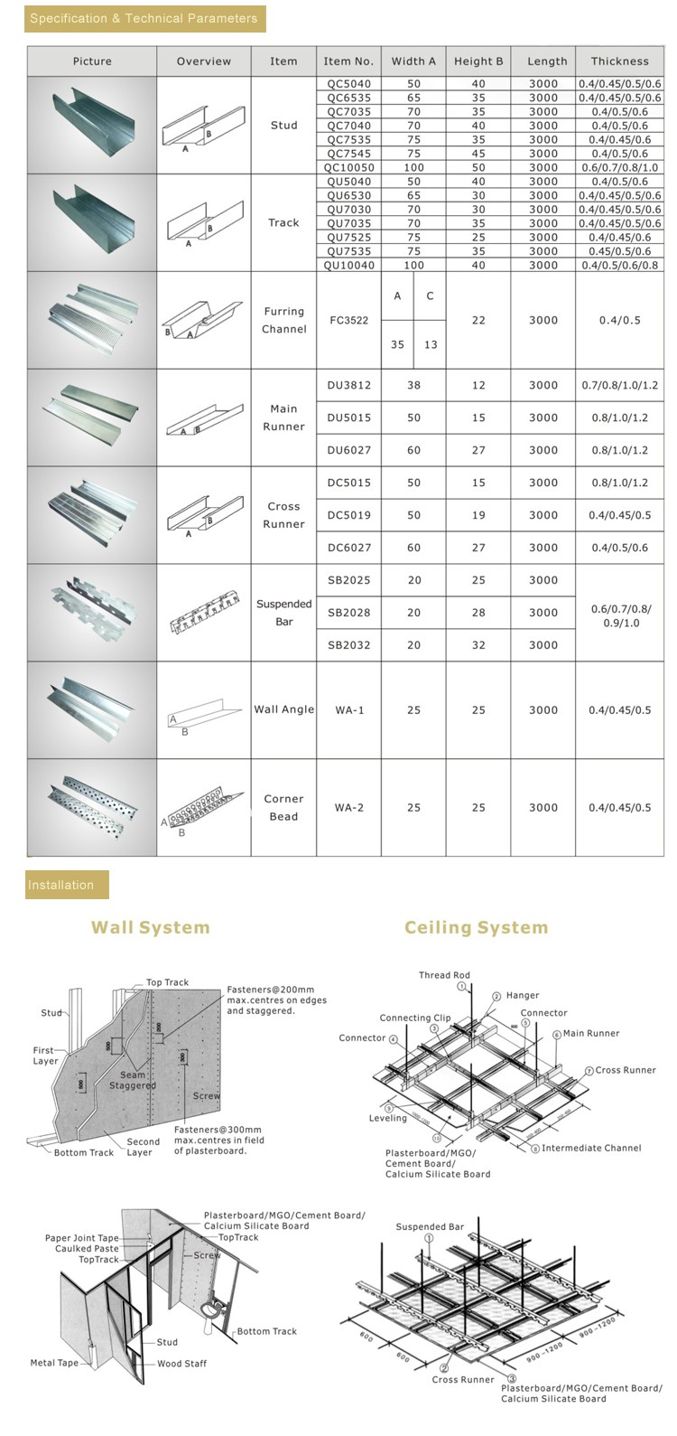 Metal Framing For Drywall Ceiling Furring Channel 35MM