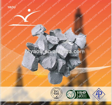 Top quality API Chrome ore imports for china concentrate