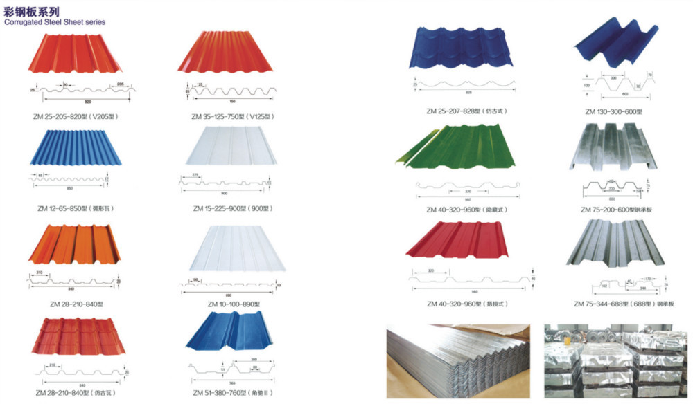 Types Of Roofing Materials Zinc Roof Panel Roofing Panels