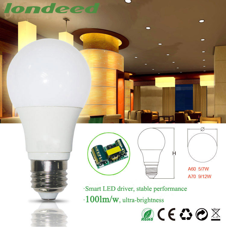China manufacturer energy saving led bulbs dimmable lamp E27 B22 2835 smd 3w 5w 7w 12w 9w led bulb with CE SAA UL ETL