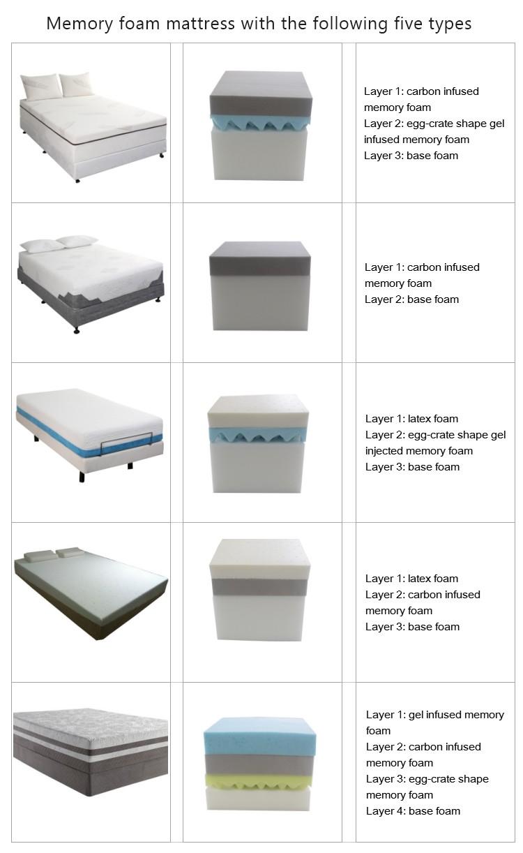 cheap china wholesale memory foam mattress