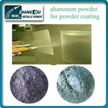 Hot Sale Aluminum Powder Coated Paint