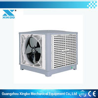 delonghi indirect evaporative cooling
