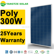 Top quality 600 watt solar panel