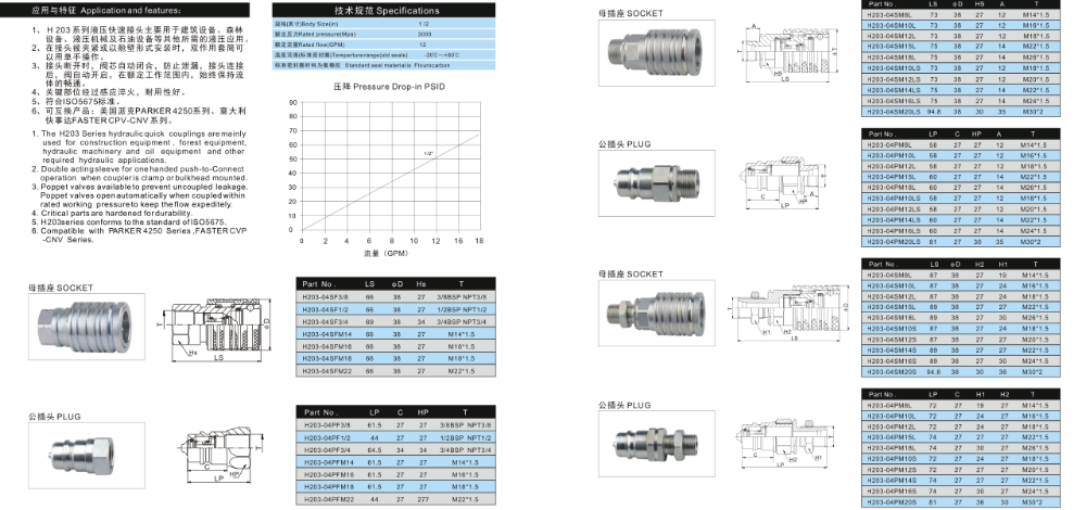 High quality Ball Valves Type hydraulic quick connect couplings