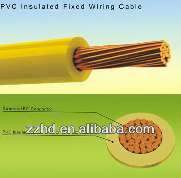 0.75mm 1mm 1.5mm 2.5mm 4mm 6mm 10mm flexible cable