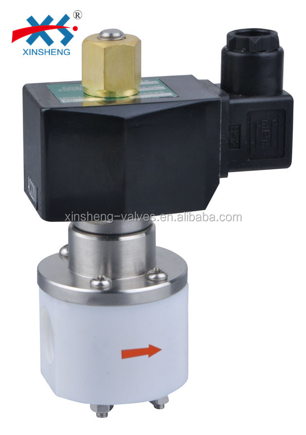 XSFP Series strong acid and strong alkali anti-corrosion PTFE solenoid valve