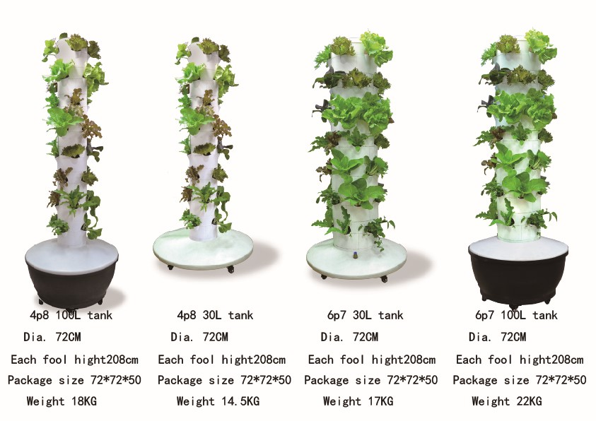 So Itu0027s The Perfect Companion In Your Journey Toward Healthy Living. We  Total Have 4type Tower Garden System For Customer Choice