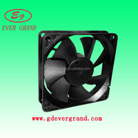 80mm 80x80x20mm 8020 12v 24v small dc brushless computer CPU axial fan 5v (ED8020S(B)12H) 12v micro mini fan