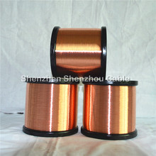 0.12 mm enamelled copper wire