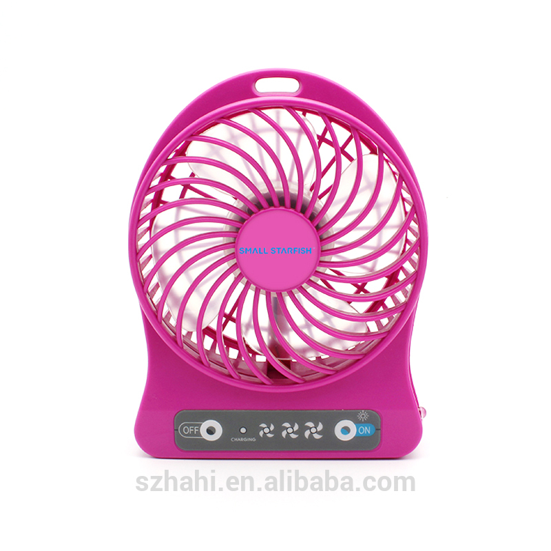 portable Electric Power source and Air cooling fan type Standing fan