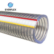 Best selling colorful ozone resistant conveying milk PVC pvc spiral steel wire reinforced suction hose suppliers