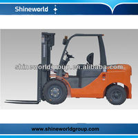 fork lift truck in machinery