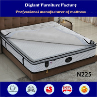 Sleep well memory foam pocket coil spring mattress