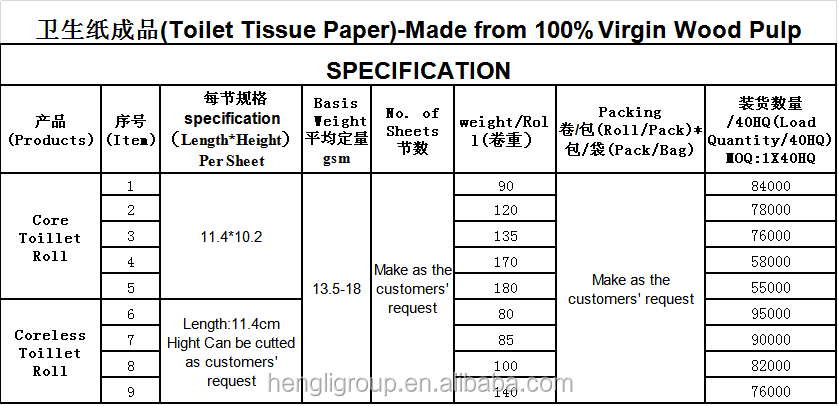 High quality 100% virgin wood pulp household paper-toilet tissue TF0123