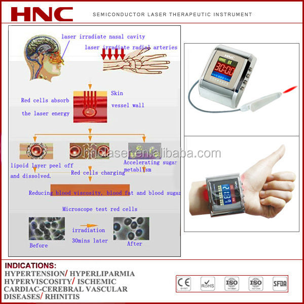 HNC Factory directly selling infrared light therapy for hyperviscosity, hyperlipemia,hypertension