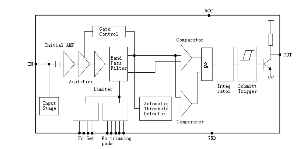 hdmi extender pinout diagram free