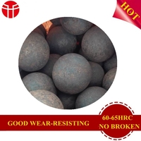 carbon grinding media steel balls for gold mining