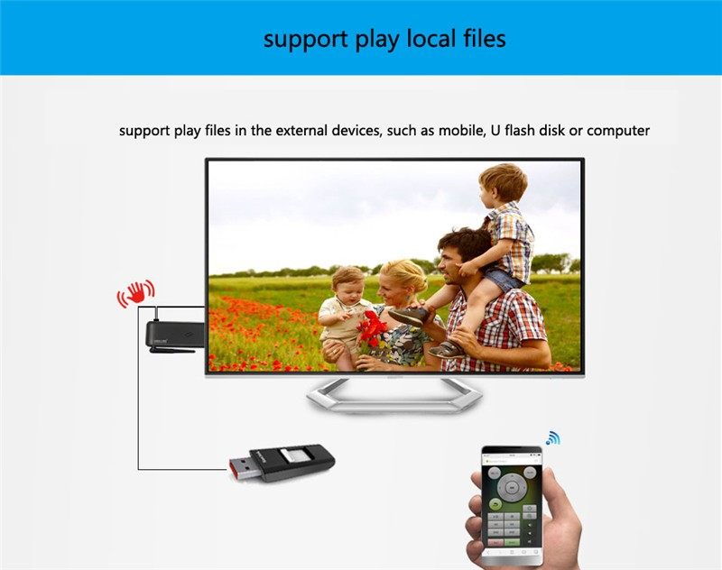 E2 1185 Wireless display dongle Connecting USB flash disk for Auto Play Function Support 12 languages
