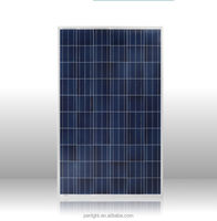 TUV, MCS, CE, ISO certificated low price per watt pv solar panels