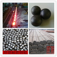 2 inch grinding forged steel ball for gold mine
