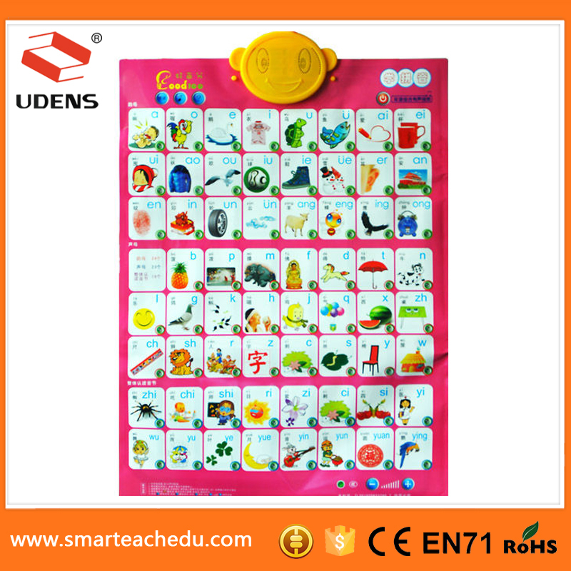Newly product Seattle Pinyin learning electronic product for children sound wall picture