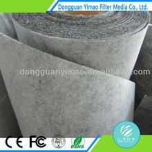 Volume supply synthetic felt fabric for filter