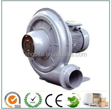 high temperature resistant centrifugal fan