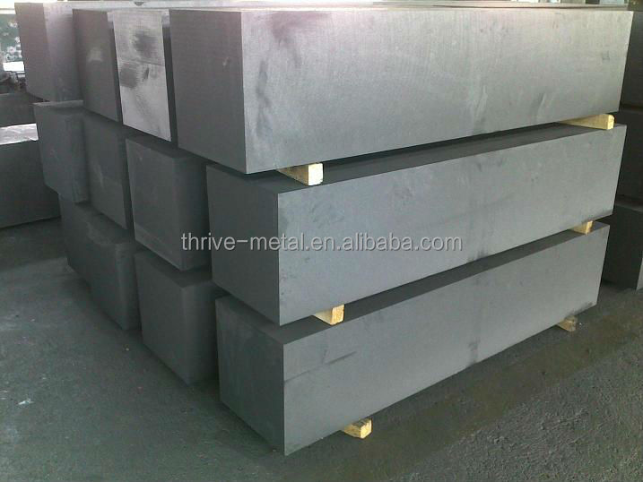 high pure isostatic graphite block as part for heat exchangers
