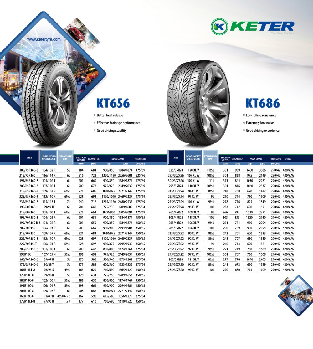 DOUBLE HAPPINESS DR930 11R22.5 RADIAL TRUCK TYRE