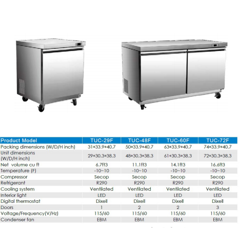 Professional stainless steel restaurant salad table