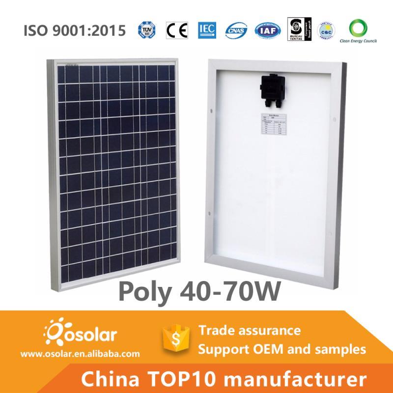 poly 40-70w 2