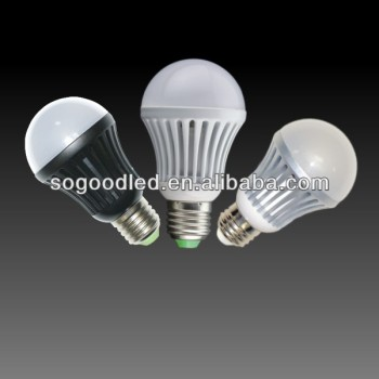 Hottest competitive price led light bulbs
