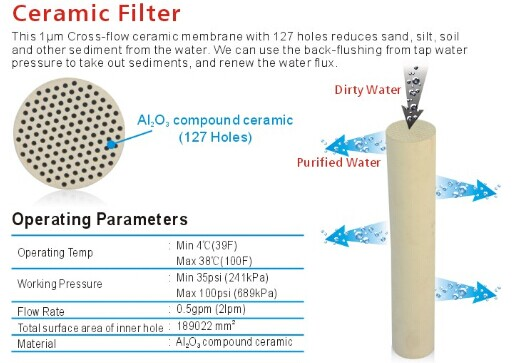 2015 Hot sale ceramic water filter