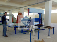 Non Automatic Type Vertical Cutting Foam Machine Offer By EliteCore Manufacturer