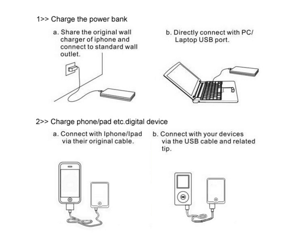 Power bank charging way