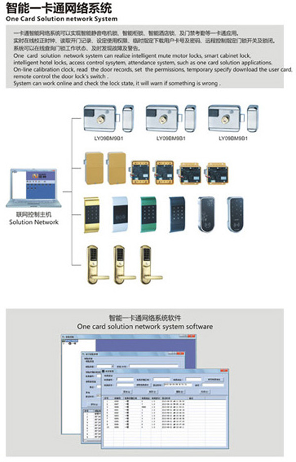 One-Card solution electronic network lock system