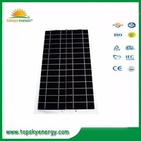 Grade solar panel manufacturer cheap price solar panel 15w customized small modules