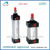 China double piston adjustable pneumatic cylinder airtac pneumatic equipment