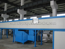 Powder Coating Industrial Cure Ovens