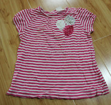 Used Summer Chlidren Wears Used Children Cloting Used T-Shirt wholesale in bales